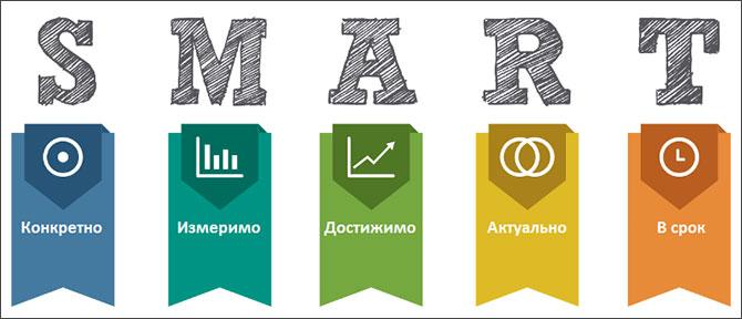 SMART-goals_main