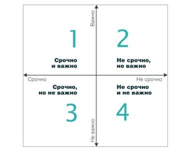 navyki-vysokoj-effektivnosti-5